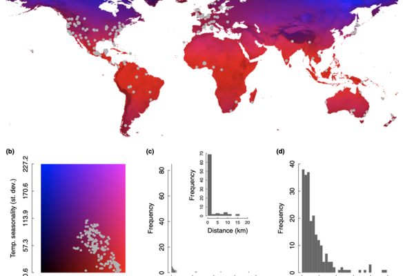 location of 550 populations to examine the predictive power of phylogenetic ancestry climatic and geographic distance on population dynamics coutts et al 2016 ecol lett